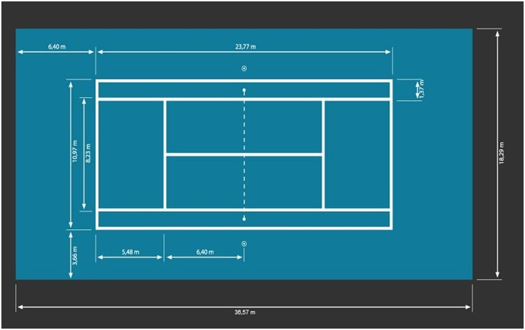 Everything about tennis court surfaces and dimensions